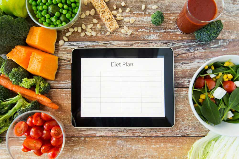 How To Plan Healthy Meals For A Week - GetFit Travel